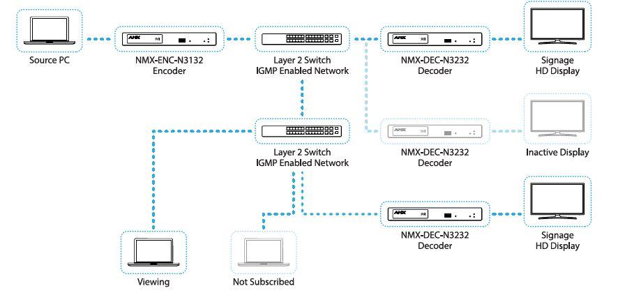 Introductory Q&A - AMX SVSI Networked AV | Van Domburg Partners